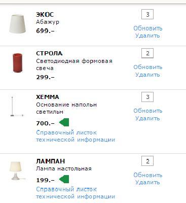 Недорогая перевозка товара иза икеев из Екатеринбург в Златоуст