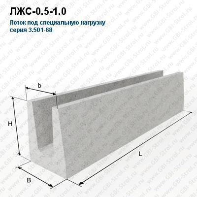 Перевозка железобетонные изделия стоимость из Селижарово в Коломна