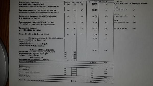 транспортировка строймат:плиток, ламината, ванны двери.дивана, кровати цена попутно из МО г.Дедовск в Адлер