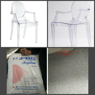 Заказ транспорта для перевозки стульев из Китай, город Taizhou в Россия, Москва