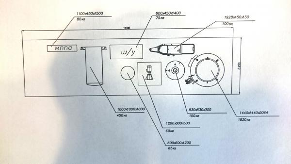 транспортировка печи, реторды, крышки Печей, шкафа управлений, вентилятора, рамы догрузом из Солнечногорск в Череповец