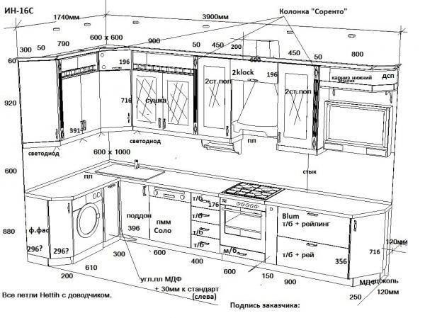 Отвезти кухонный гарнитур из Санкт-Петербург в Красногорск