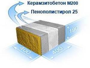 Доставка тепоблоков из Чебоксары в Узловая
