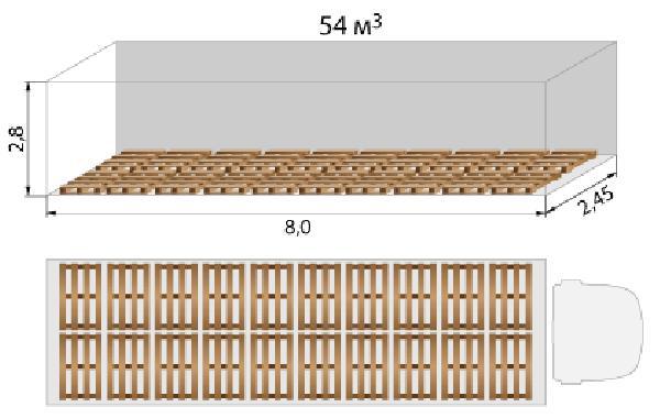 Перевезти деревянные поддоны размером 1200х800 мм из Нижнего новгорода в Мурома