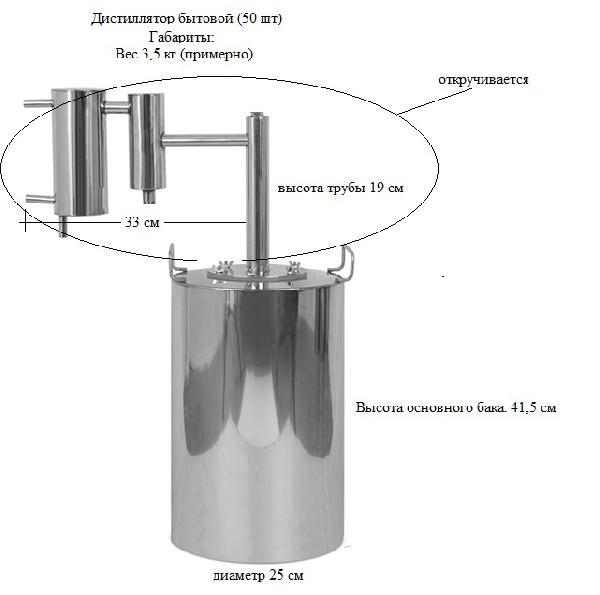 Перевозка дистиллятора бытового 50 шт из Вологды в Кировскую область